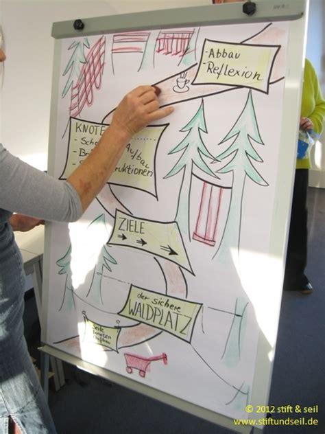 kreative visualisierung teambuilding teamtraining