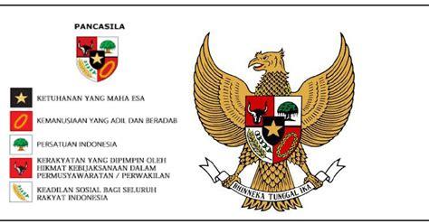 Nilai nilai pancasila merupakan landasan atau pegangan dasar bagi masyarakat indonesia dalam menjalani kehidupan berbangsa dan bernegara. Arti dan makna dari Lambang Negara Indonesia - WASITO.INFO