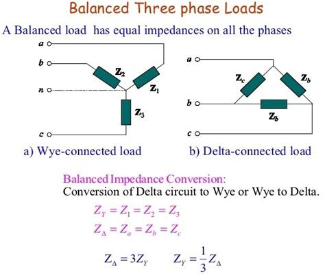 Phase Loads Balanced Electrical Engineering