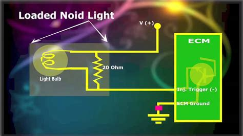 loaded injector noid light