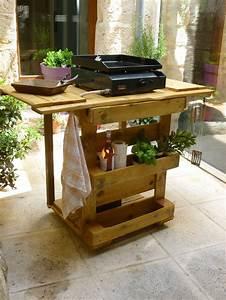 Meuble Pour Terrasse : les 25 meilleures id es de la cat gorie meuble plancha sur ~ Premium-room.com Idées de Décoration