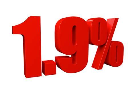D   Percent Interest Ccpixs Com