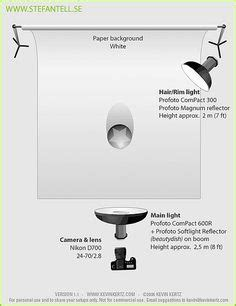 studio lighting setup diagram   simple  light