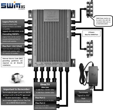 directv swim 16 installation diagram dbstalk community