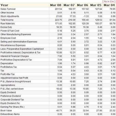 trading companies  penny stocks qixotokygewyh