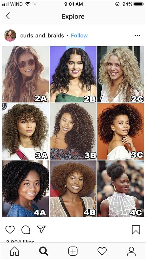 Different types of curly hair in 2020 Hair type chart