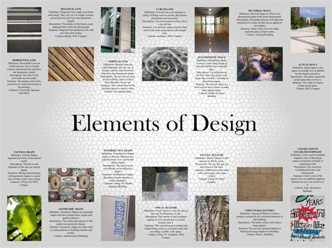 Look Basics Elements Interior Design elements and principles of design in fashion photography