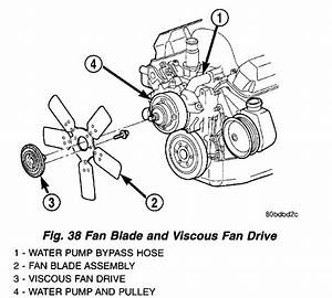 1999 Dodge Durango Slt Engine Diagram