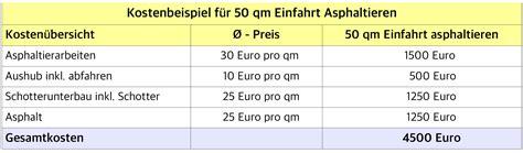 Aktuelle Baupreise Kostenlos by Asphaltierung Kosten Im 220 Berblick 2019 Handwerkerkosten Net