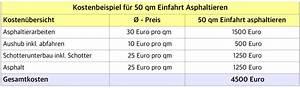 Parkett Kosten Pro M2 : asphaltierung kosten ~ Lizthompson.info Haus und Dekorationen