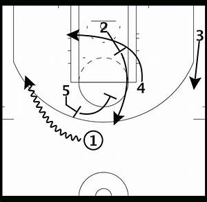 Laker Film Room  How To Read Diagrams Of Basketball Plays