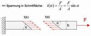 Kräfte Berechnen Winkel : schubspannung im einachsigen spannungszustand berechnen ~ Themetempest.com Abrechnung