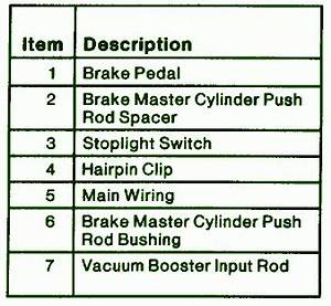 Ford  U2013 Page 2  U2013 Circuit Wiring Diagrams