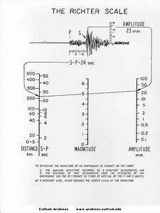 Measuring Earthquake Magnitudes