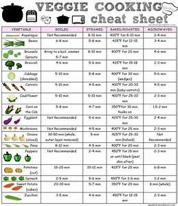 Veggie Cooking Cheat Sheet Domestic Superhero