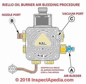 31 Beckett Burner Parts Diagram