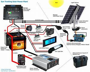 Car Electrical System Diagram Solar Panel Wiring Automatic