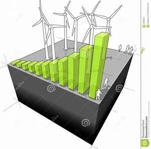 Wind Power Industry Diagram Stock Image