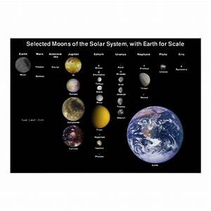 Moons of Solar System Scaled to Earth's Moon Chart Print ...
