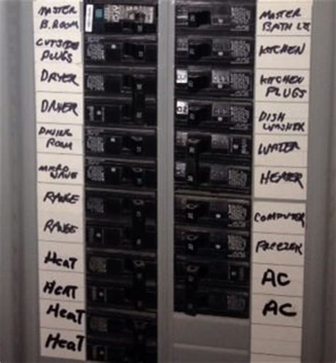 Function Circuit Breaker Panels Choice Electrical