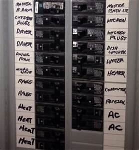 function of circuit breaker panels 1st choice electrical With electrical panel box labels