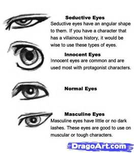 How to Draw Anime Boys Eyes Drawing