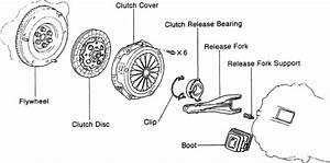 22re Clutch Diagram