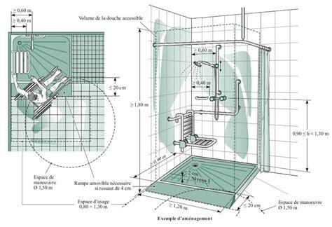 siege de handicapé comment ça marche installations sanitaires accessibles
