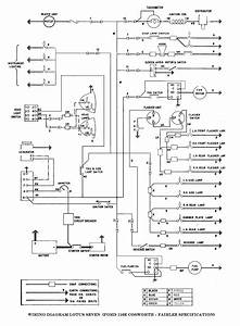 Caterham Wiring Diagram