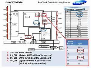 Samsung Pn60e8000gfxza Fast Track Guide Service Manual