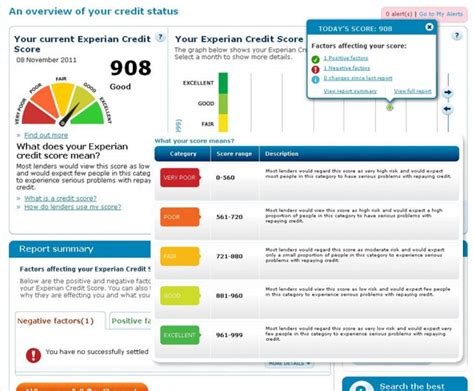 credit bureau experian catalogues guaranteed mobile contracts