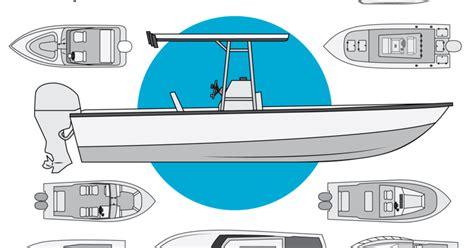 types  fishing boats salt water sportsman