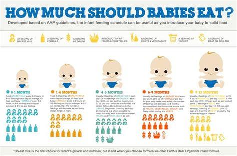 feeding of the newborn the best nutrition for a newborn