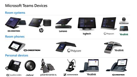 microsoft teams devices xenit technical