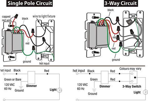 cloudy bay  wall dimmer switch led lightcflincandescent   single pole  ebay