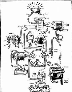 1995 Harley Sportster Wiring Diagram