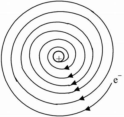 Atom Models Rutherford Atomic Thomson Bohr Theory