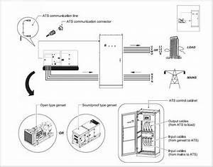 Wiring Diagram Genset Deutz