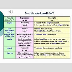 Basic English Grammar  Lesson 16 Modals Youtube