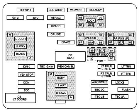 2006 Gmc Fuse Box Wiring Diagram by Gmc Mk1 2003 2004 Fuse Box Diagram Auto Genius