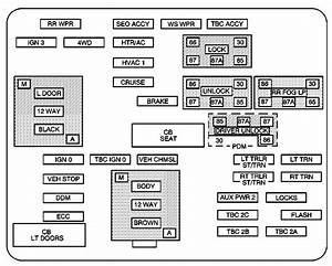 Gmc Sierra Mk1  2003 - 2004  - Fuse Box Diagram