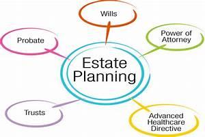 Orlando Estate Planning Attorney