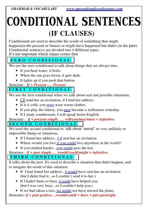 conditional sentences  clauses english grammar fce