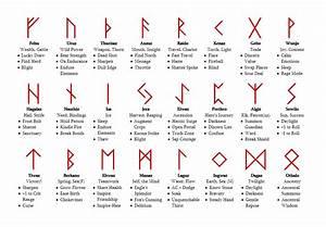 Symbole Und Ihre Bedeutung Liste : die besten 25 symbole und ihre bedeutung ideen auf pinterest symbole mit bedeutung ~ Whattoseeinmadrid.com Haus und Dekorationen