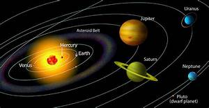 God's Heavenly Wonders: Astronomers Discover Two More ...