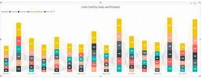 Bi Power Data Chart Visualise Charts Showing