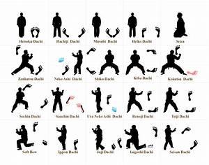 Kyokushin Karate Stances - Irish Kyokushin