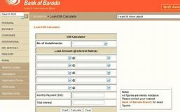 Bank Of India Used Car Loan Emi Calculator