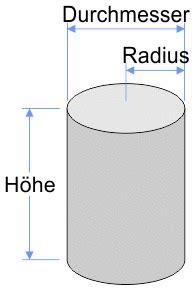 berechnung des volumens und der flaeche eines zylinders