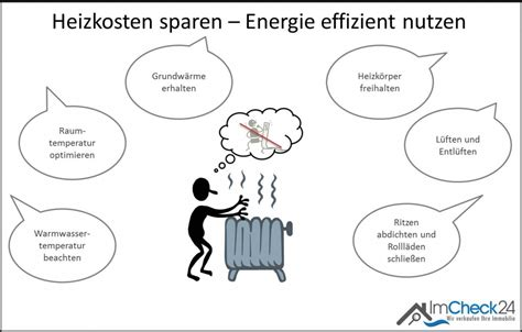 Wie Kann Heizkosten Sparen heizkosten sparen und energie im haus effizient nutzen